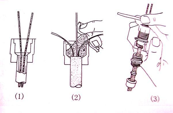 此时,再测试一下电缆的绝缘电阻以防在铜罐拧紧过程中有铜屑碰线,然后